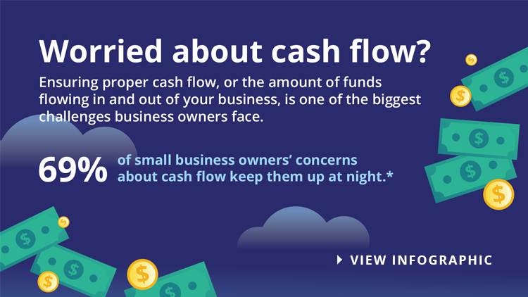 Cash Flow Infographic